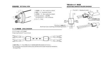 LUXMAN-JPR-15000/1.3m(RCAケーブル・ペア)【フラッグシップ・アルティメット・ケーブル】【店頭受取対応商品】