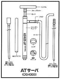 トキコオイルサーバーATOS4003