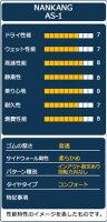 NANKANG(ナンカン)AS-1