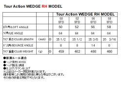 588-ta-wedge