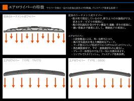 エアロワイパーブレード2本セット選択制(325・350・400・425・450・475・500・525・550・600・650・700)