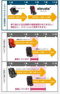 【新品レンタル3カ月】カトージJoieエレベートツートンブラック往復送料無料!