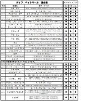 【2016年Newカラー】スタジオコンポジットRC-DCプラス92mmXL27ノブコンプリートstudiocomposite