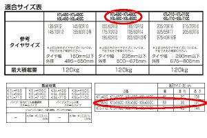 タイヤラックカバー付KTL-590Cブラック/グレー・ブラック【アイリスオーヤマ】【smtb-s】【送料無料】