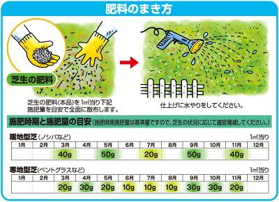 ゴルフ場も太鼓判!バロネス芝生の肥料5kg入り芝生のお手入れに。/共栄社/