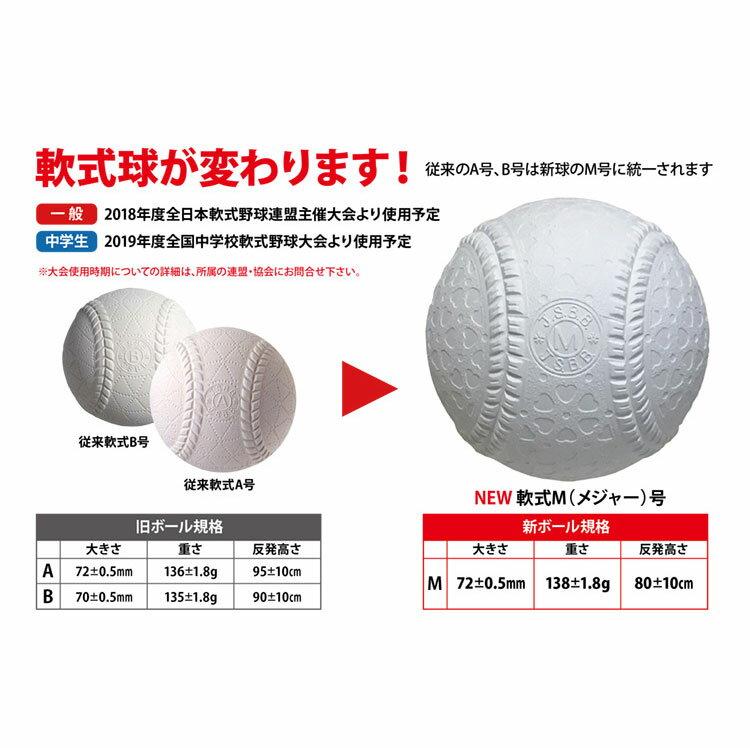 9月下旬〜10月上旬発送予定ナガセケンコー新軟式公認試合球M号(1ダース売り)ball17