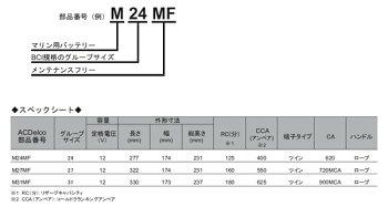 ●ACデルコボイジャーM31MF180RCバッテリー