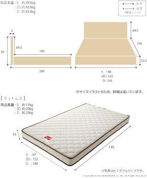 フラットヘッドボードベッド〔グリフィン〕収納なしセミダブルマルチラススーパースプリングマットレスセット