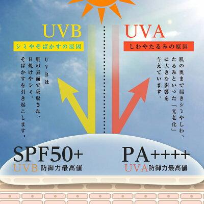 【UVケアセットUVクリームノンケミカルヌルヒガサSPF50+PA++++とスキンケアパウダーSPF17相当のセット送料無料】