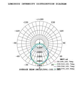 LED投光器モジュールタイプ150W投光器屋内・屋外両方可能防塵防水(IP65)電源内蔵【高輝度・省エネ・LEDライト】LET-150A電球色:2700KLET-150Y昼白色:5000K【beamtec】