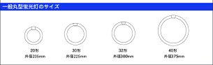 丸型LED20W形LED丸型蛍光灯丸形LED蛍光灯LTR20W-II電球色950lmLTR20C-II昼光色970lm【beamtec】