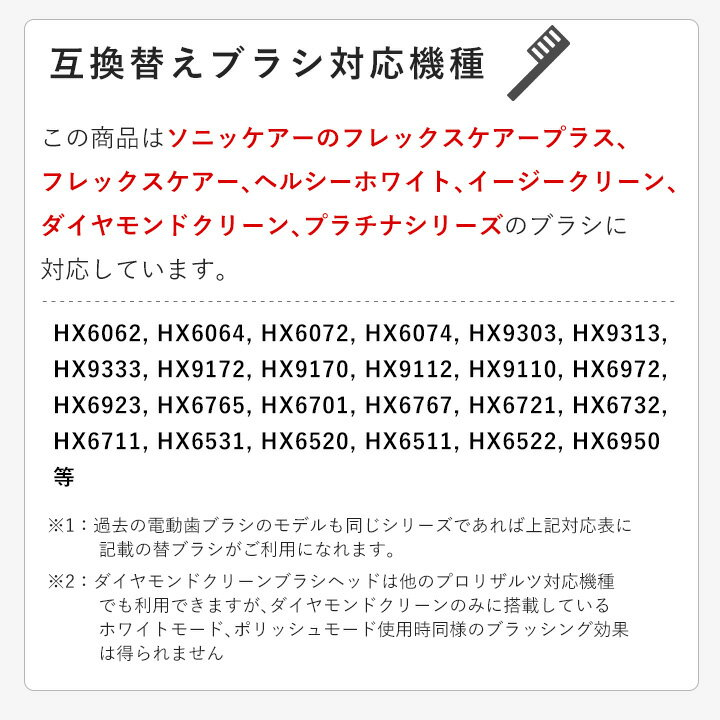 【F-G】フィリップス ソニッケアー HX6014 互換 替えブラシ スタンダードタイプ 4本入り(代金引換不可)定形外 【TIME】