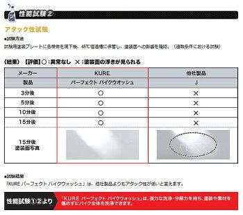 KUREパーフェクトバイクウォッシュバイクシャンプー600mlE-1605-12L【80】クレ工業呉工業自転車洗車