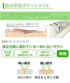 【送料無料】マットレスダブルポケットコイル超高密度3ゾーンテンセル3Dメッシュロールパック梱包コンパクト梱包EN223P