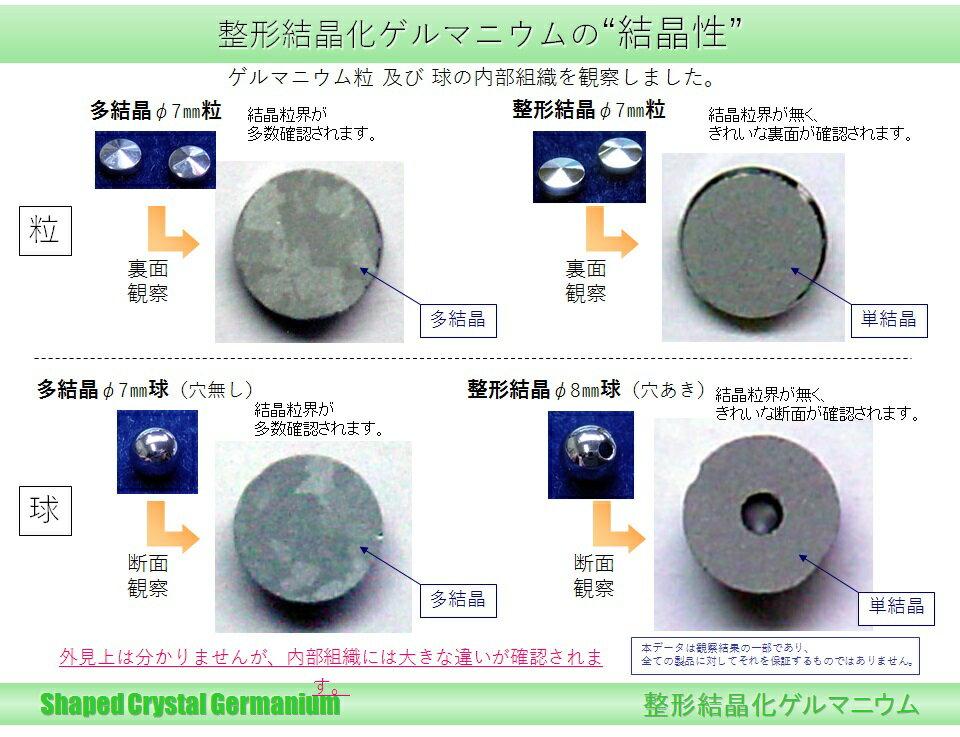 日本製 超高品質 健康 純ゲルマニウム粒 約8mm丸玉x1粒ゲルマニウム温浴ゲルマ粒 ボール形状 ビーズ保険付きネコポス便のみ ポスト投函タイプの便代引き不可:自動キャンセルになります