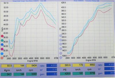 レクサスIS-FUSE20オールステンフロント+中間パイプ