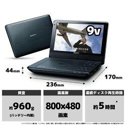 【送料無料】ソニー9V型ポータブルDVDプレーヤーDVP-FX980[DVPFX980]