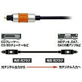 オーディオテクニカ 0.5m光デジタルケーブル(角型プラグ⇔角型プラグ) AT-OPX1/0.5[ATOPX105]