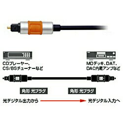 AVケーブル, スピーカーケーブル  audio-technica AT-OPX13.0 3.0mATOPX130