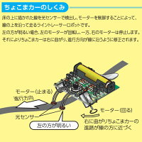 電子工作_ライントレーサー_ちょこまカー【物理/電気回路】
