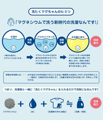 洗たくマグちゃん 2個セット (メール便送料無料) 洗濯マグちゃん MAGCHAN 洗浄 消臭 除菌 アルカリイオン水 Mg マグネシウム 部屋干し 画像2
