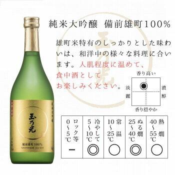 飲み方_雄町