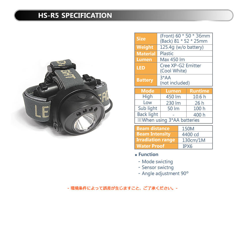 ヘッドライトHS-R5 CreeXLampXP-G2Emitter(ホワイト)Max450ルーメン ★閃光ライト 米国 アメリカ
