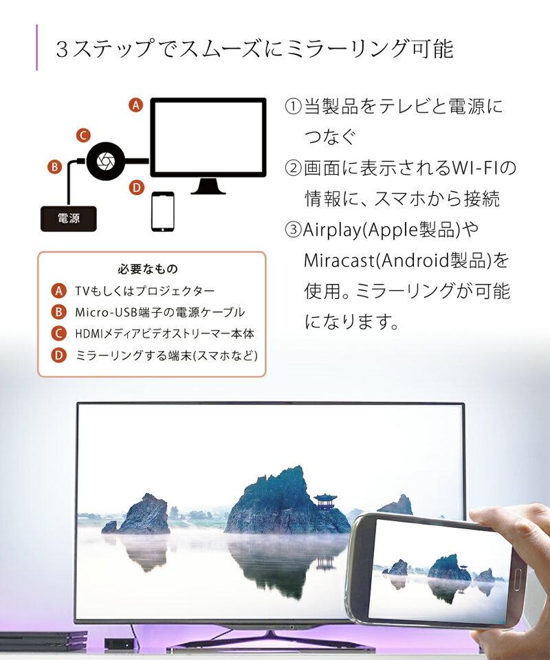 Chromecast HDMI ドングルレシーバー AirPlay MiraCastレシーバー 無線HDMI転送 スマホの画面をテレビで視聴 ワイヤレス ミラーリング DONGLE