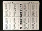 【郵送は送料無料】日本プロ野球個人通算記録一覧マウスパッド NPB 個人通算記録 打者 投手 雑学 蘊蓄 うんちく 物知り