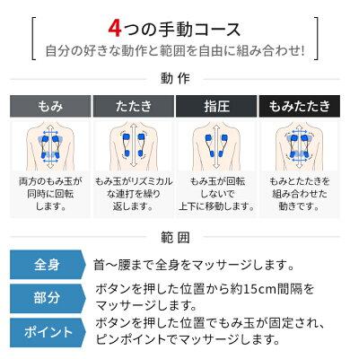4つの手動コース