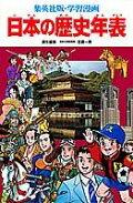 日本の歴史年表