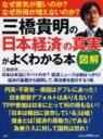 【送料無料】三橋貴明の「日本経済」の真実がよくわかる本 [ 三橋貴明 ]