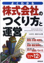 【送料無料】株式会社のつくり方と運営('11~'12年版)