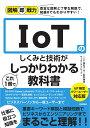 図解即戦力 IoTのしくみと技術がこれ1冊でしっかりわかる教科書 IoT検定パワーユーザー対応版 [ IoT検定ユーザー教育推進ワーキンググループ ]