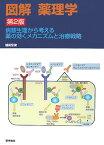 図解薬理学第2版 病態生理から考える薬の効くメカニズムと治療戦略 [ 越前宏俊 ]