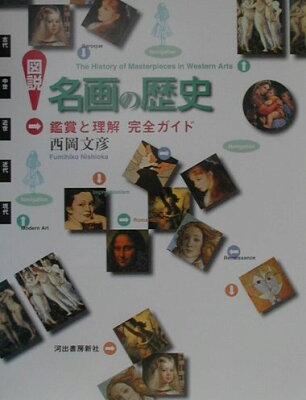【送料無料】図説名画の歴史