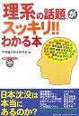 ■「理系の話題」がスッキリ!!わかる本
