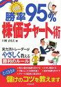 川崎式勝率95%株価チャート術