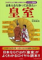 【バーゲン本】日本人なら知っておきたい皇室 イラスト図解版