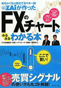 【送料無料】めちゃくちゃ売れてるマネー誌ダイヤモンドザイが作ったFXのチャートがみるみるわか