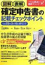 【送料無料】図解・表解確定申告書の記載チェックポイント(平成23年3月15日締切分)