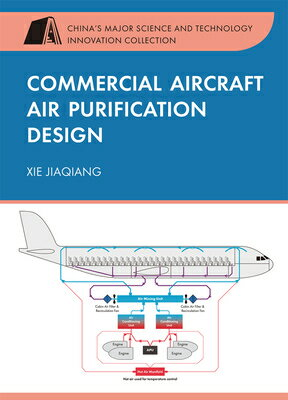 Commercial Aircraft Air Purification Design画像