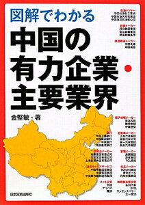 【送料無料】図解でわかる中国の有力企業・主要業界