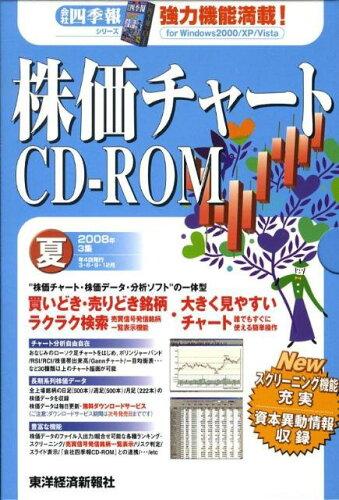 W>株価チャート(2008年夏号) (<CD-ROM>(Win版))