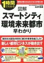 【送料無料】図解スマートシティ・環境未来都市早わかり [ 白井信雄 ]