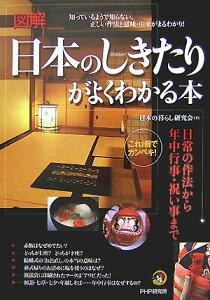 【送料無料】図解日本のしきたりがよくわかる本