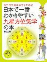 【送料無料】日本で一番わかりやすい九星方位気学の本 [ 田口二州 ]