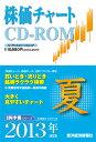 【送料無料】株価チャートCD-ROM(2013夏)