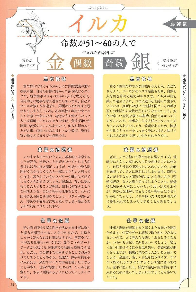 計算 五星三心 命数 2020年ゲッターズ飯田さんの「五星三心占い」!一番良い運勢はどれ?
