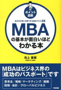 【送料無料】MBAの基本が面白いほどわかる本 [ 池上重輔 ]